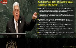 Most important parts of president Abbas remarks at 74th UNGA
